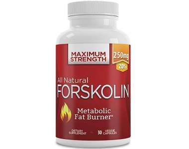 Thrive Naturals Forskolin Advanced Review